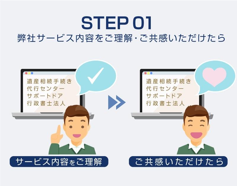 Step1_800-min