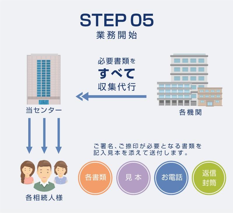 Step5_800-min