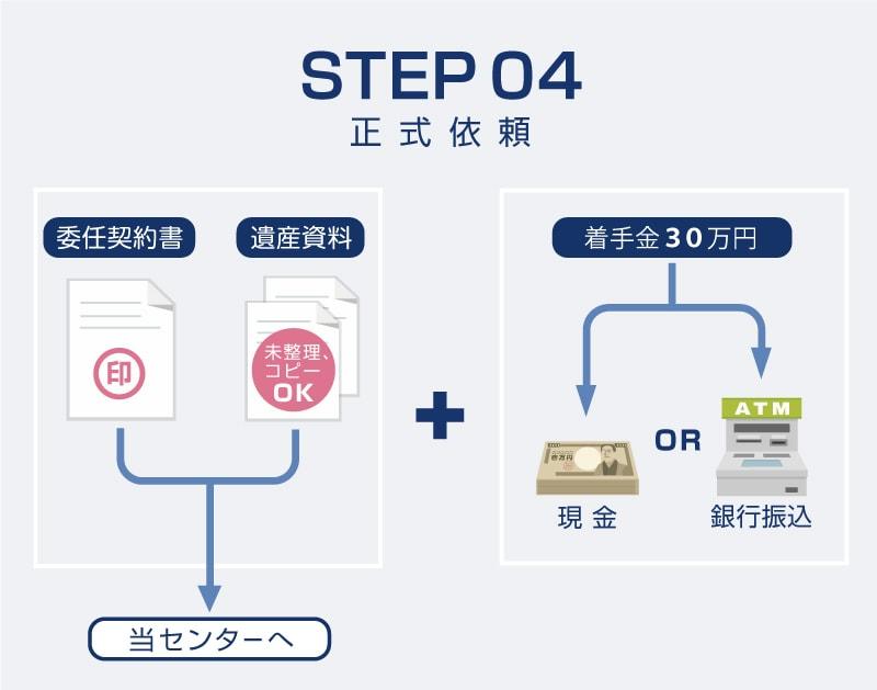 Step4_800-min