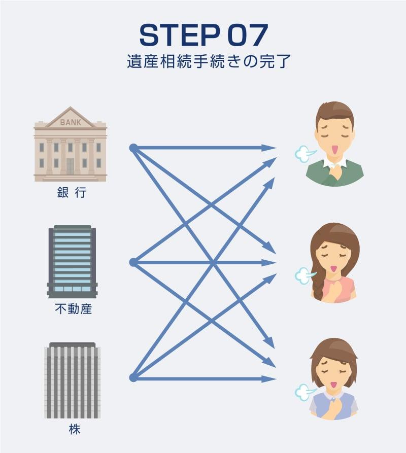 Step7_800-min