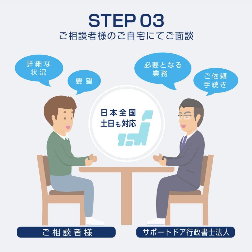 step03-min
